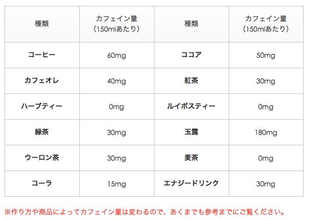 スクリーンショット 2016-03-13 0.58.14