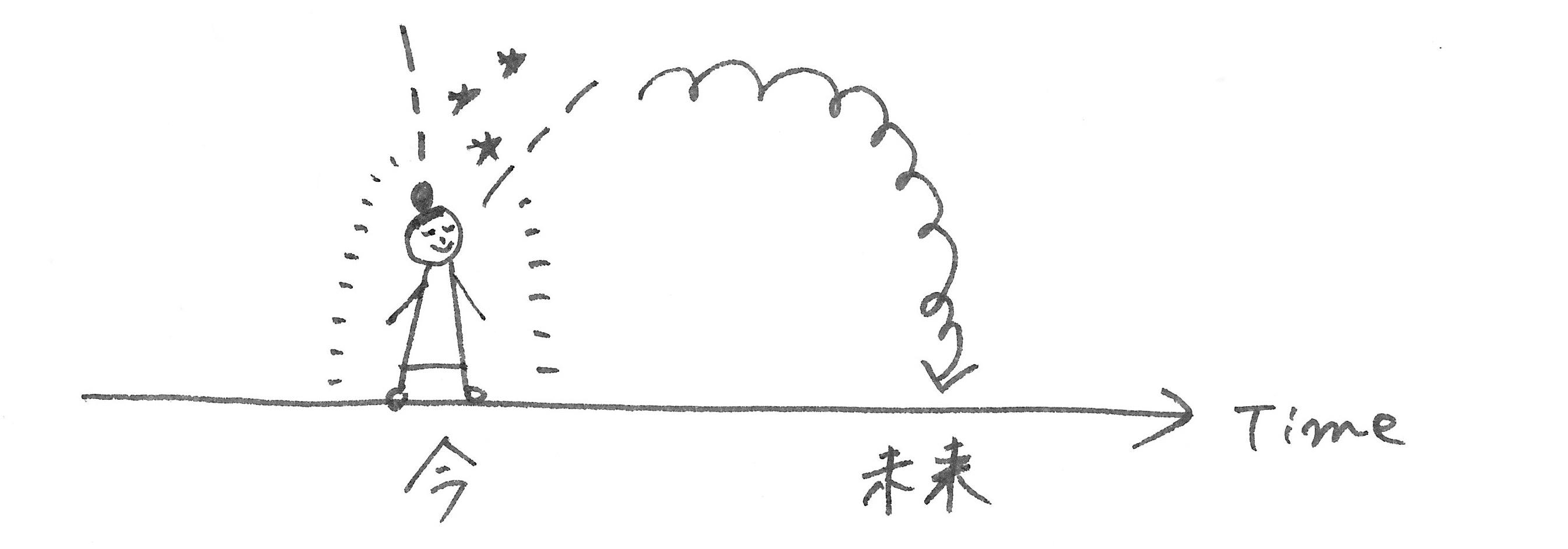 Happyちゃんの実現リモコン(引き寄せ)とエネルギー/人生を思い通りにする